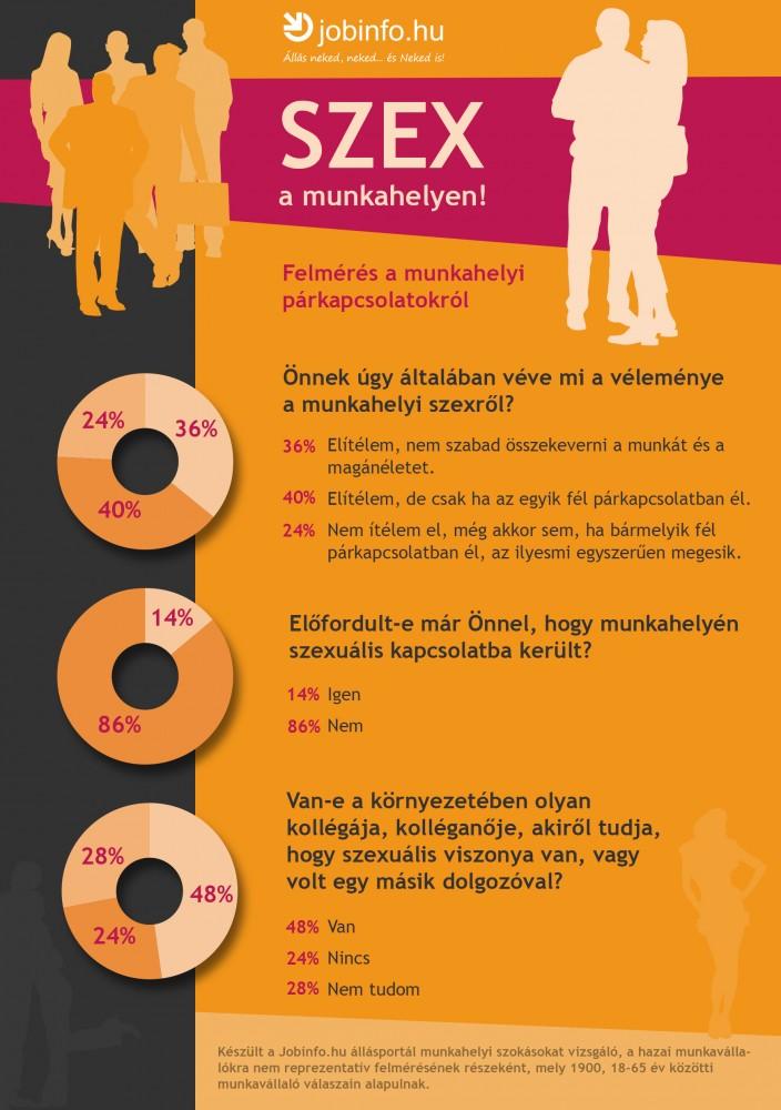 Az Jobinfo.hu online kutatásában részt vevő munkavállalók 14 százalékával  fordult már elő 102c1ff887